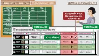 PROCEDIMIENTO DE ESCRUTINIO para Autoridades de Mesa de Votación
