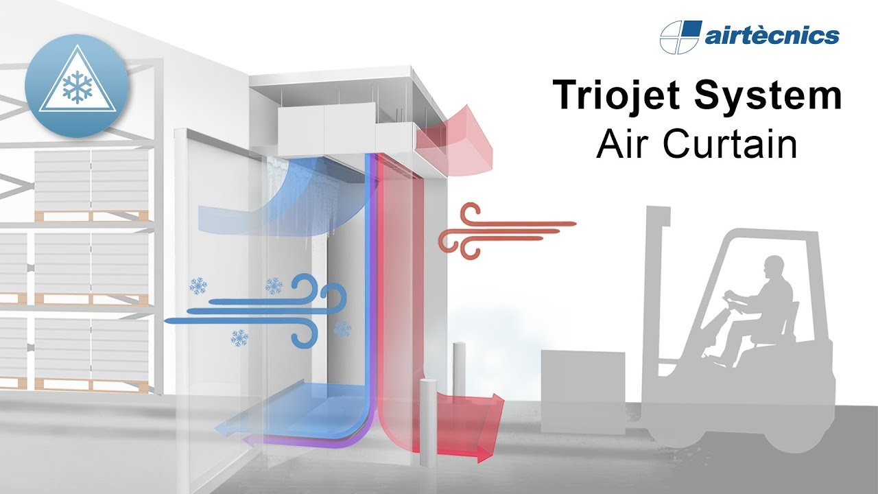 triojet system air curtain for cold stores and industrial freezers