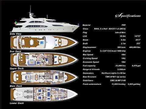 Ensign Ship Brokers - Dare To Dream