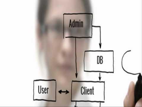 ตัวอย่างการเขียนโปรแกรม โปรแกรมเขียนภาษา c มีอะไรบ้าง การเขียนแผนผังโปรแกรม