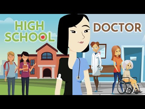 High School to Doctor | Physician/Surgeon Training Overview 👩⚕️👨⚕️
