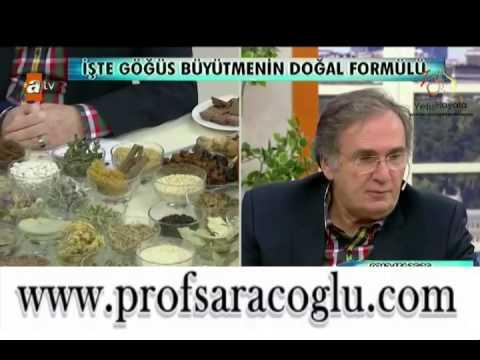 Prof. Dr. İbrahim SARAÇOĞLU Zahide Ile Yetiş Hayata Kıl Kökü İltihabı Için Kür