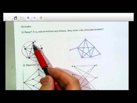 Discrete Math 5.1 Planarity and Coloring