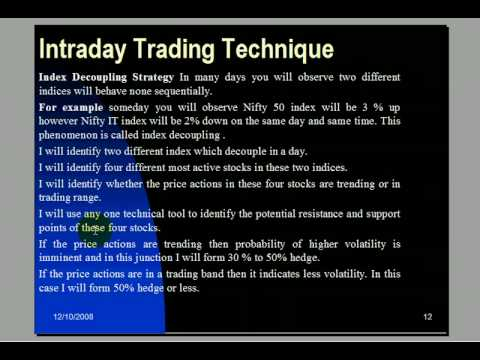 Nifty options intraday trading techniques