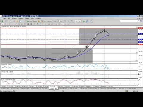 Среднесрочный анализ валютных курсов на Форекс от 08.10.2014