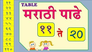 मराठी पाढे 11 ते 20 | Marathi padhe 11 to 20 | Marathi tables 11 to 20 | Table in Marathi