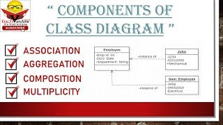 class-diagram-with-examples-class-object-association-multiplicity-example