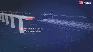 Die modernste Bahnstrecke Deutschlands