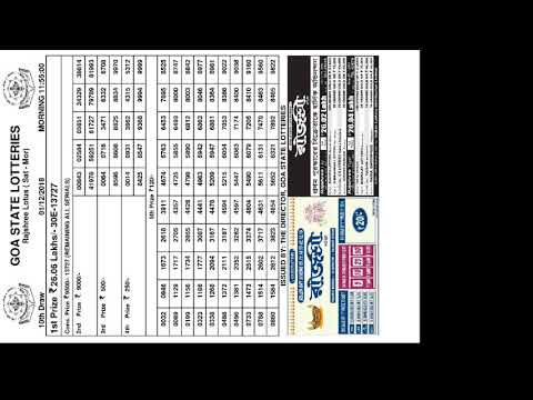 Goa state lottery tagged Clips and Videos ordered by View