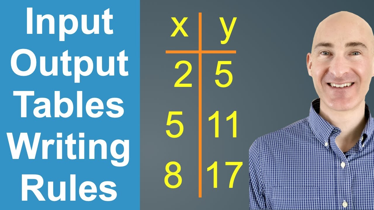 medium resolution of Input Output Tables Writing Rules - YouTube
