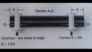 Edge Distance for Rivet Holes