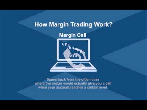 Margin Trade & Swap Rate