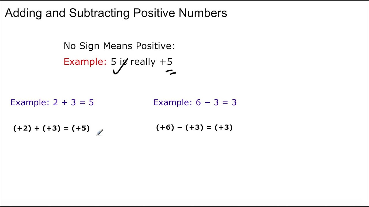Lesson 6 1 And 6 2 Integer Subtraction To Addition