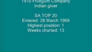 1910 Fruitgum Company - Indian giver.wmv