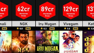 Highest Grossing Tamil Movies of All Time (Worldwide Gross) | Data Tuber