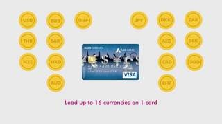 All about our Multi-Currency Forex Card