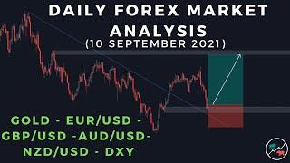 GBPUSD, EURUSD, NZDUSD, AUDUSD, GOLD & DXY - Daily Forex Market Analysis - Volume 113.