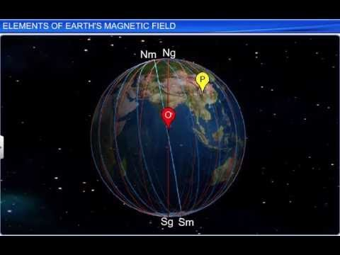 CBSE Class 12 Physics, Magnetism and Matter – 5, Elements of Earth's Magnetic Field