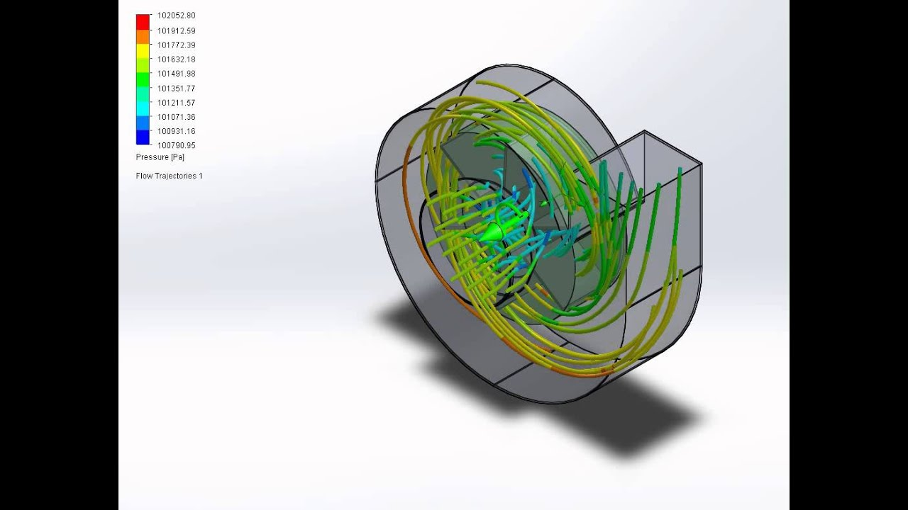 Ventilador centrifugo con rotor de aletas rectas youtube - Fotos de ventiladores ...