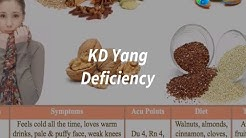 hqdefault - Acupuncture Points To Treat Kidney Yang Deficiency