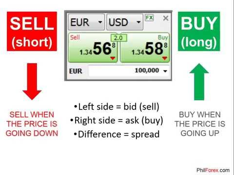intro-4-forex-quote-and-counting-pips