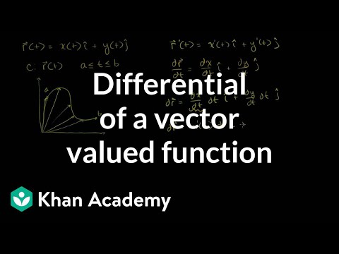Differential Of A Vector Valued Function | Multivariable Calculus | Khan Academy