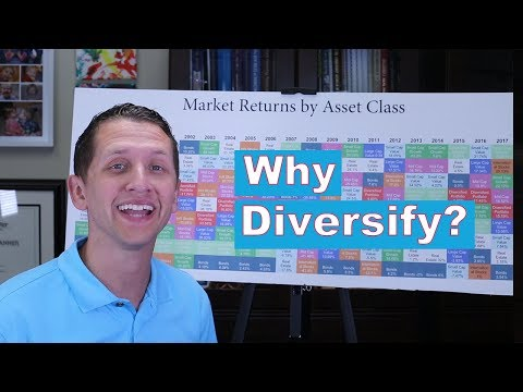 """<span class=""""title"""">Why Diversify?</span>"""
