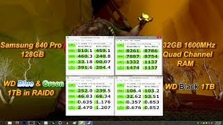 How to set up RAID0 through Windows 7/8 + Benchmarks vs SSD and RAMDisk