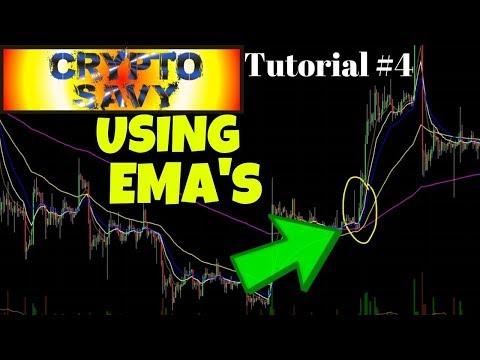 Using EMA's tutorial, bitcoin litecoin price prediction, analysis, news, trading