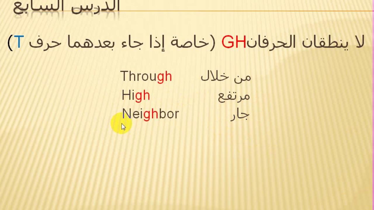 نطق الحروف فى اللغه الانجليزيه للمبتدئين الدرس السابع حرف G