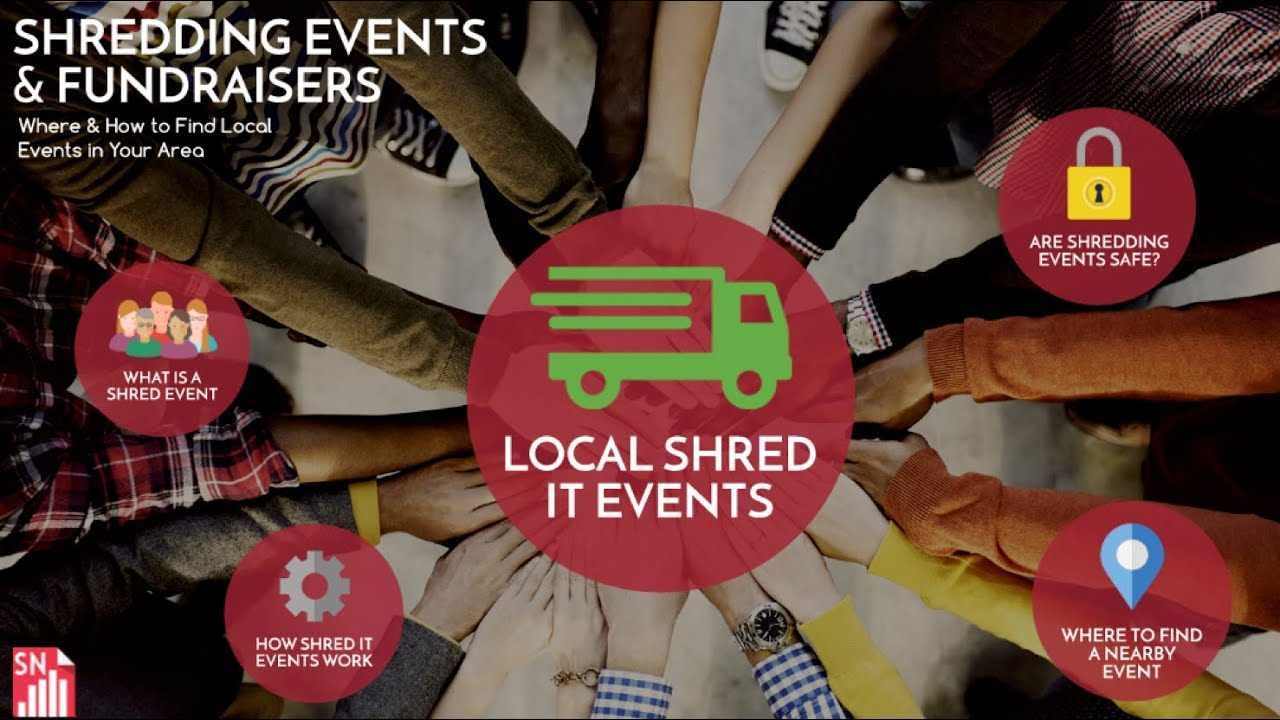 Shredding Events: Where & How to Find Events | Shred Nations