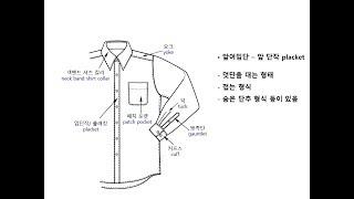 블라우스와 셔츠 패턴3 blouse and shirt …
