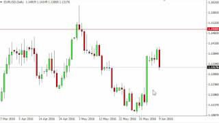 EUR/USD Technical Analysis for June 10 2016 by FXEmpire.com