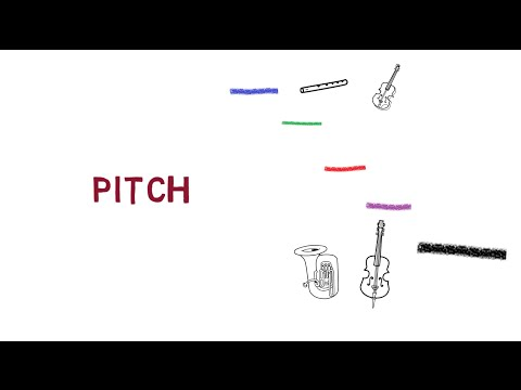 SightSinging Level 1 - Lesson 1: Introduction to Pitch and Rhythm
