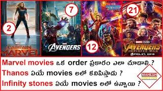 Marvel movies in chronological order 2020 | Marvel Cinematic Universe Timeline [Explained in Telugu]