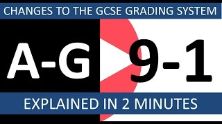 The New GCSE Grades 9-1 Explained in 2 Minutes