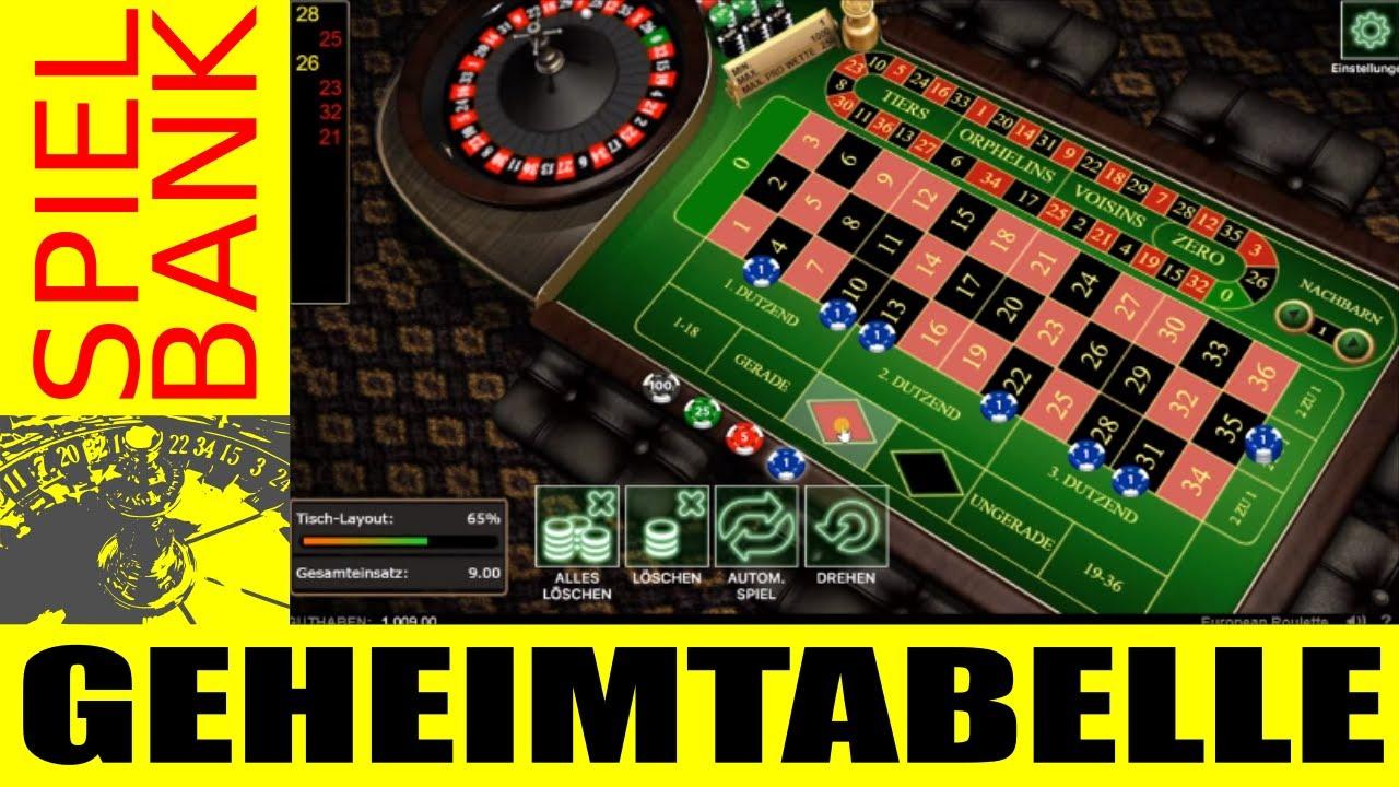 Roulette Strategie Rot Schwarz