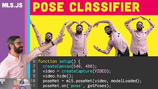 ml5.js: Pose Classification with PoseNet and ml5.neuralNetwork()