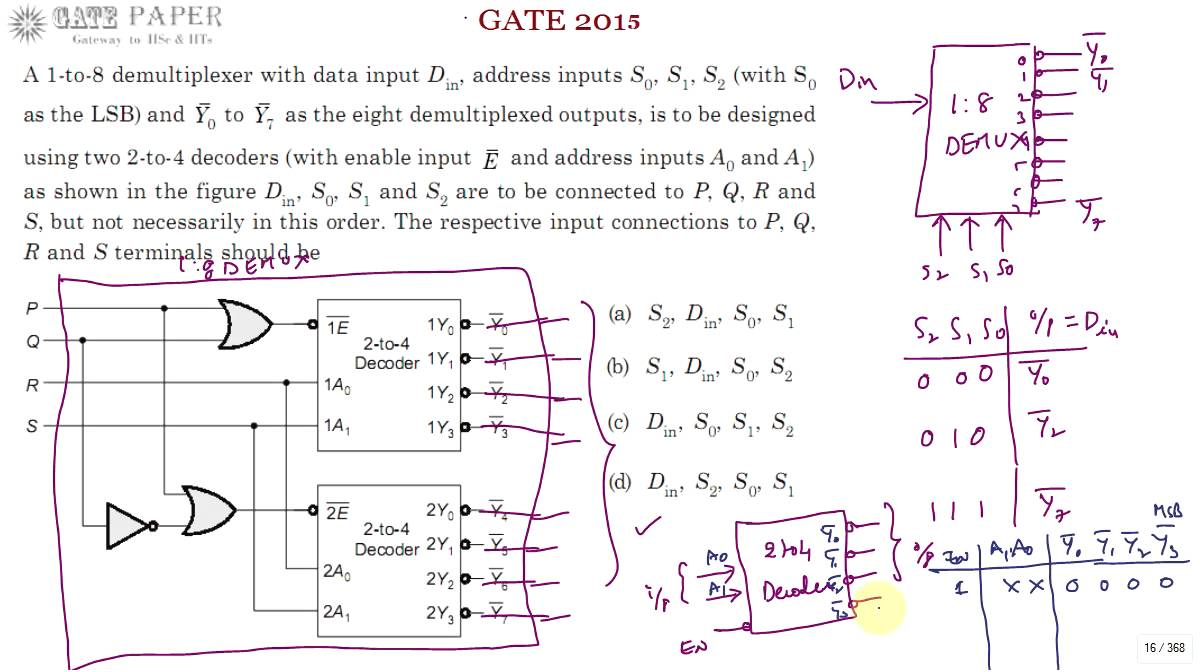 gate 2015 ece realization of 1 to 8 demux using two 2 to 4 decoders -  youtube