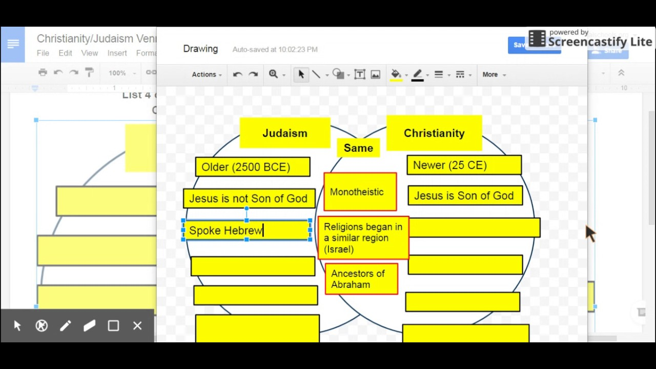 Judaism Hinduism Venn Diagram Mk1 Golf Indicator Wiring Christianity Notes Youtube