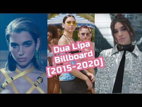 Dua Lipa Billboard Chart History [2015-2020]