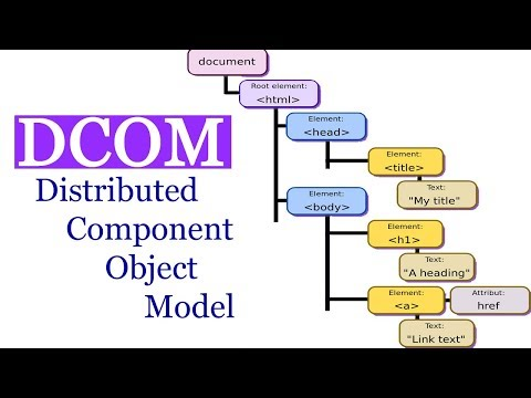 Distributed Component Object Model (DCOM) - YouTube