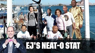 Pacers Have Gone Fishin' | NBA on TNT