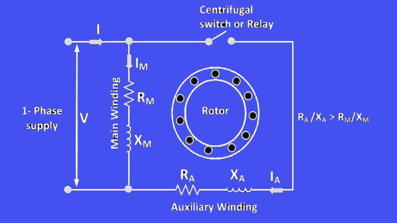 small resolution of starting method of split phase induction motor