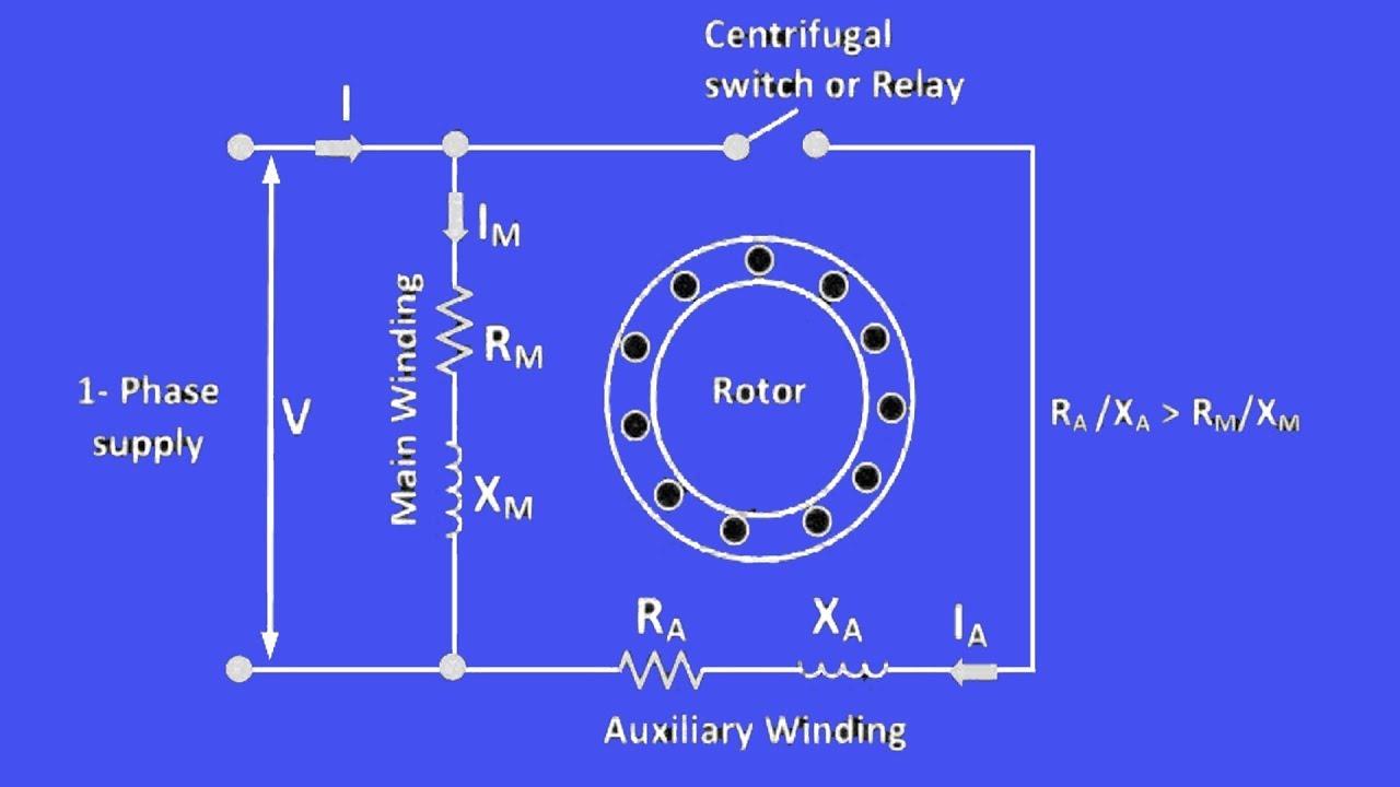 starting method of split phase induction motor [ 1280 x 720 Pixel ]