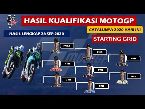 Hasil Kualifikasi Motogp Catalunya 2020 Franco Morbidelli Pole Position Rossi Posisi Ke 3 Motogp Youtube