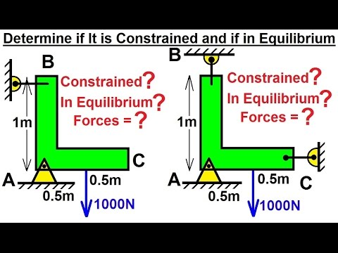 Mechanical Engineering: Equilibrium of Rigid Bodies (12 of 30) Find Constrained? Equilibrium=? F=?