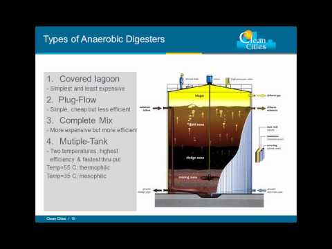 Biomethane Technologies -- Costs and Benefits for Transportation (webinar, part 1 of 2)