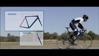 How INNEGRA is Used in ALLIED CYCLE WORKS Bikes