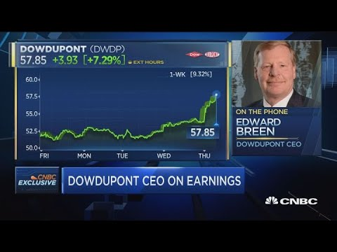 DowDuPont CEO: Continue to see strong demand across the board